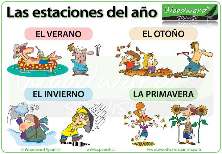 Las estaciones del a o vocabulario for Picor en el interior del ano