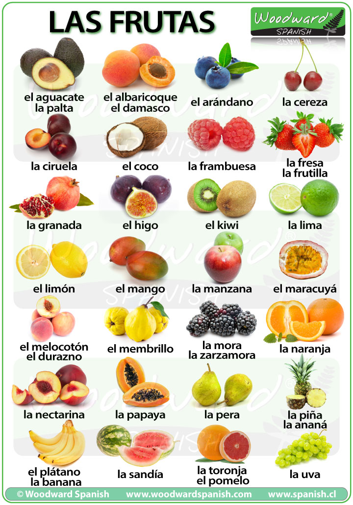 fruits in spanish fruits in season