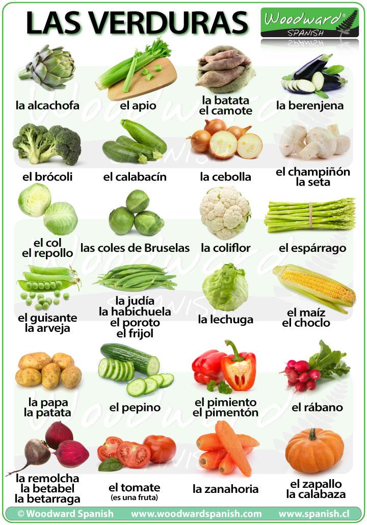 Las verduras en espa ol - Verduras lista de nombres ...