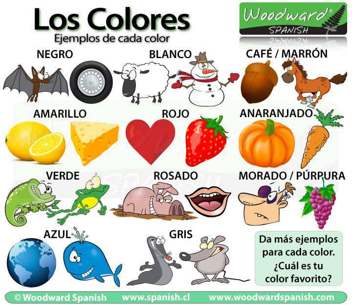 Examples of typical things of each color in Spanish