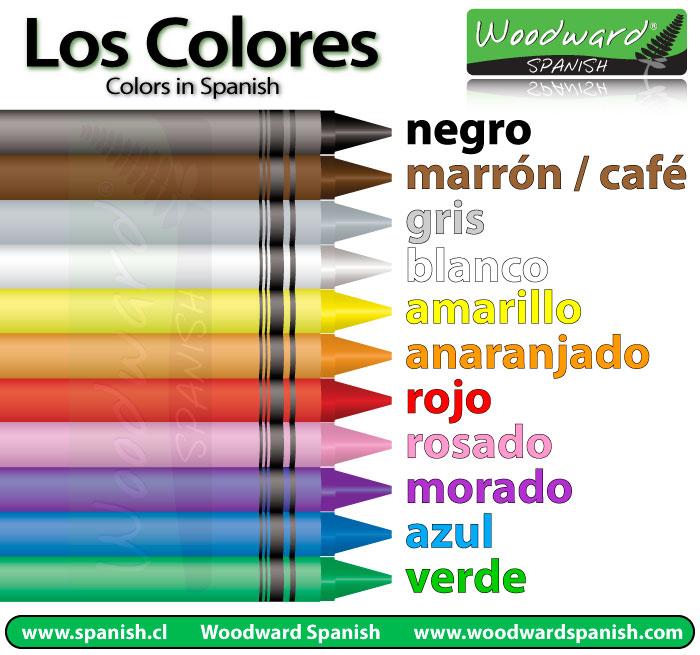 Colores en español - Vocabulario