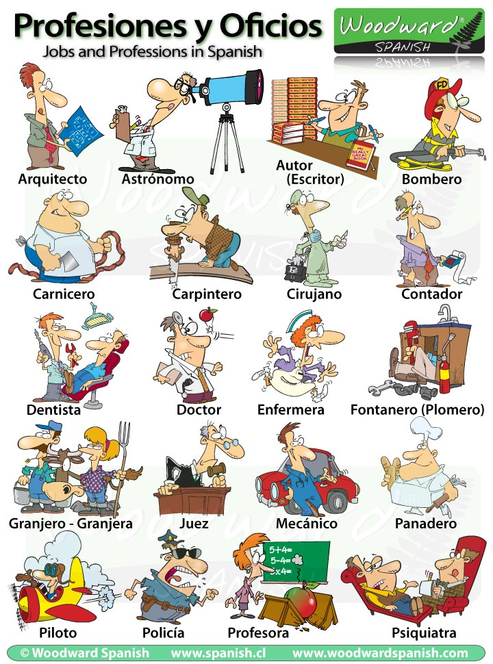 Profesiones y Oficios en Español - Professions and Jobs Vocabulary ...